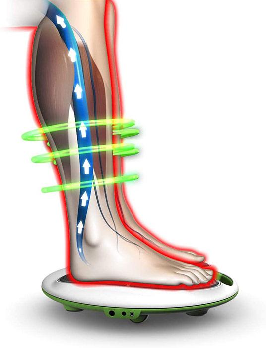 la stimulation électrique musculaire